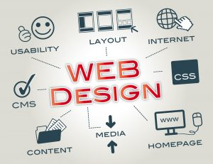 Web Design Company in Buffalo, NY